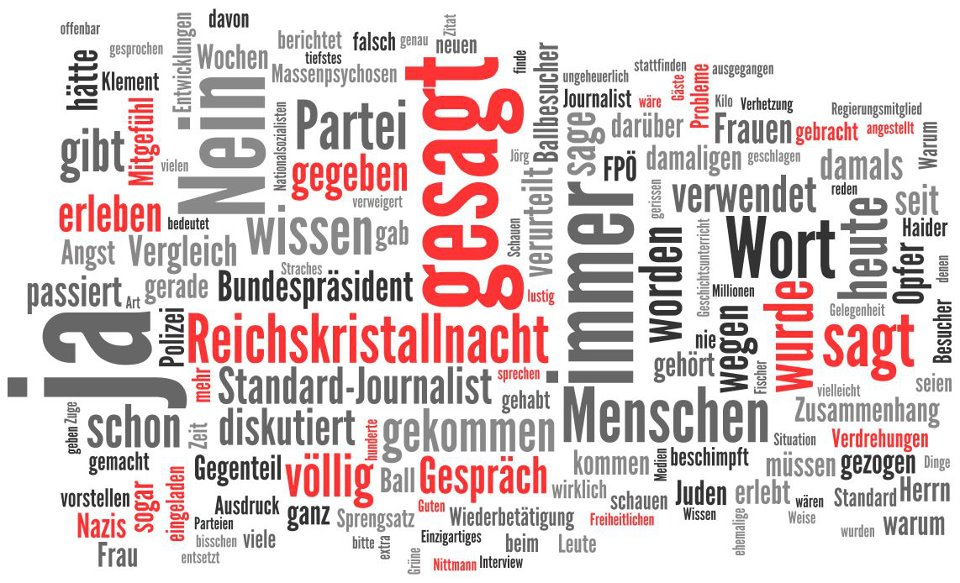 Wordle Grafik von derstandard.at (https://www.facebook.com/photo.php?fbid=10150632317786963&set=pu.122737471962&type=1&theater)