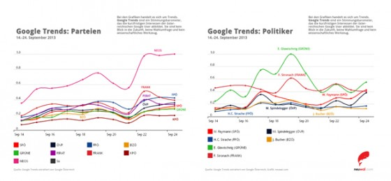20130925.neuwal.google-trends.header