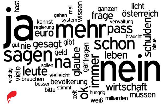 stro-tagcloud