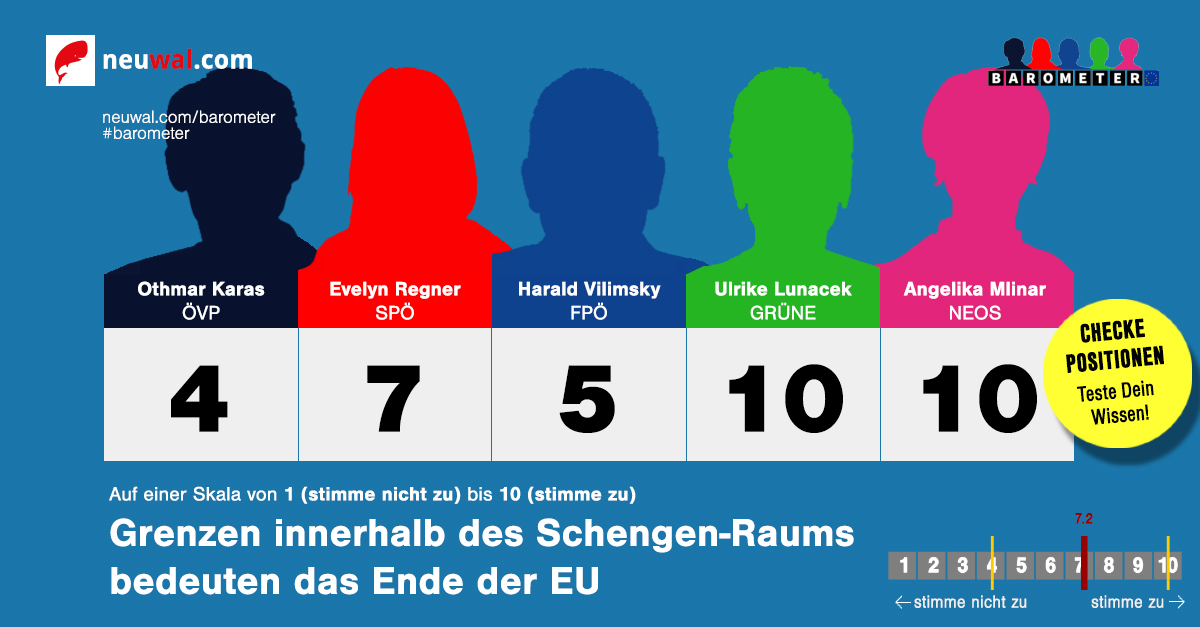 all-frage-5