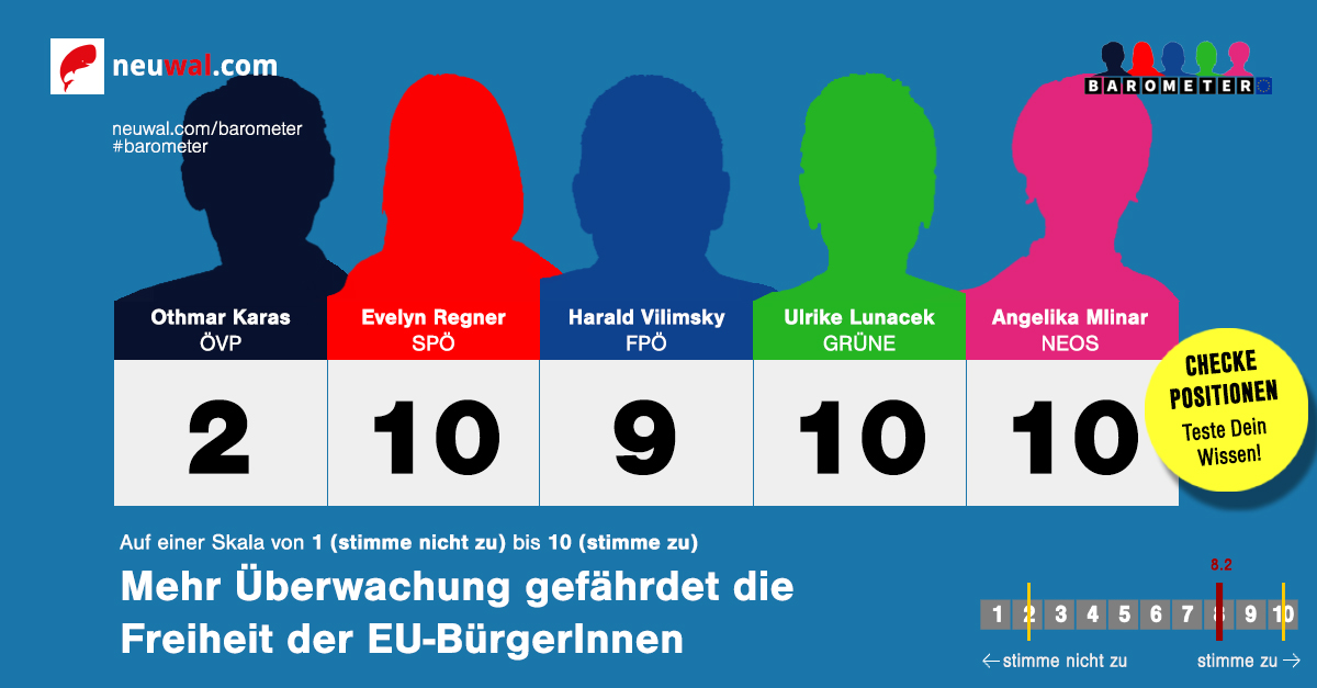 all-frage-7