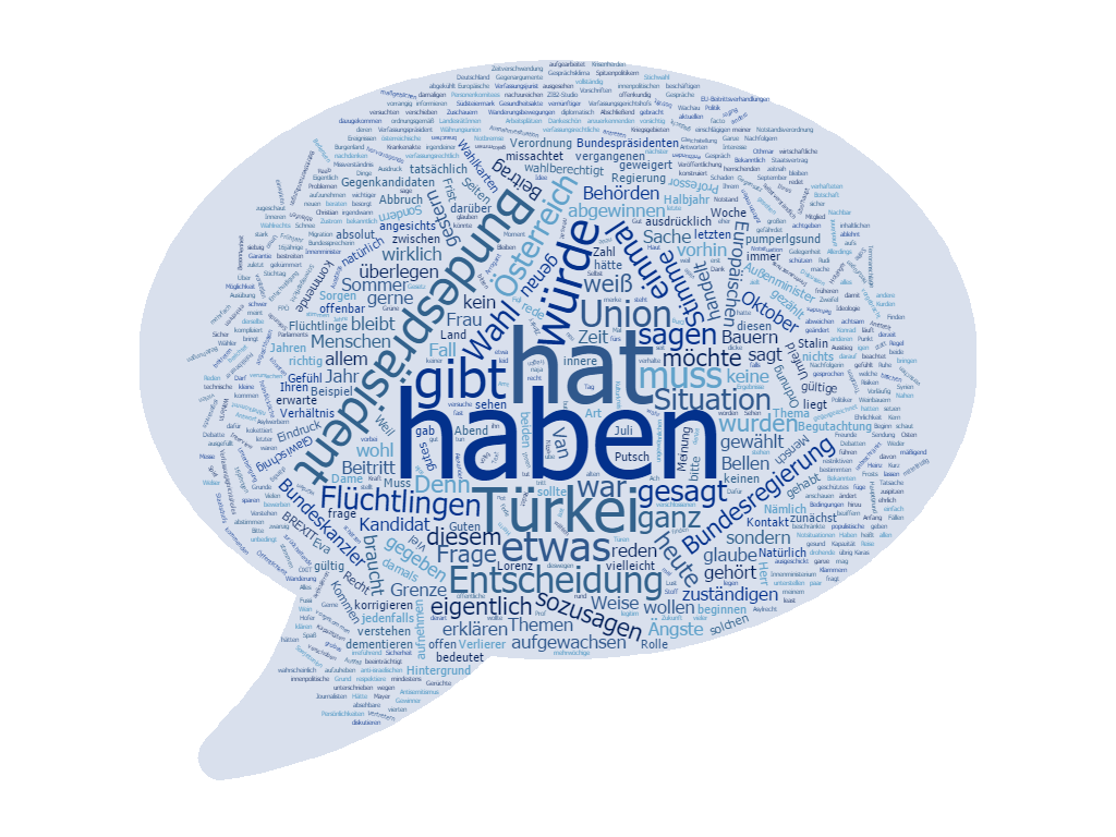wordcloud-1